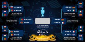 Situs Judi Online Semi Final Piala Eropa 2016